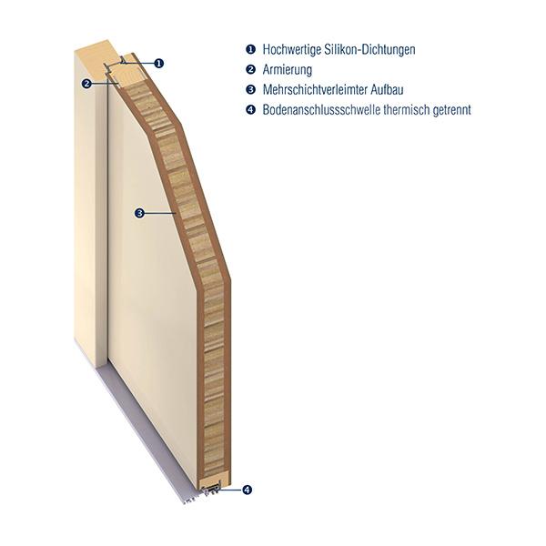 Holz Haustüren & Eingangstüren Classic