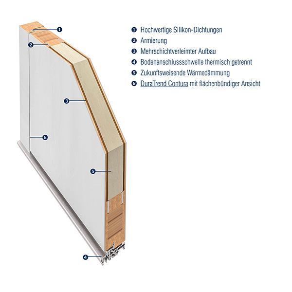Contura Holz-Haustüren & Eingangstüren